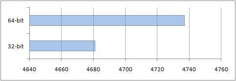 Результаты производительности винчестера в PCMark05