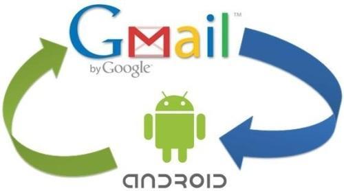 Как синхронизировать контакты телефона Android с Google Gmail? Инструкция