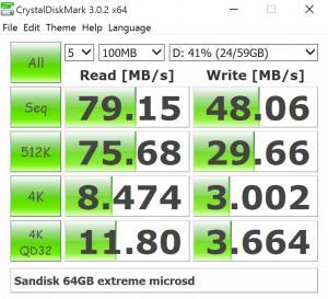 Скорость работы карты 64GB SanDisk Extreme UHS-1