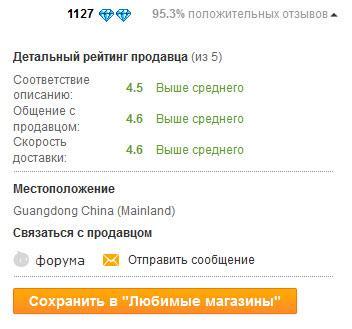 Рейтинг на сайте aliexpress.com